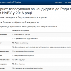 Обираємо новий склад Ради громадського контролю при НАБУ (порядок голосування)