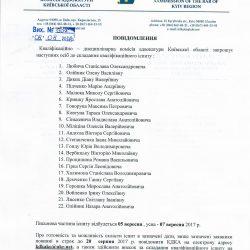 Список осіб допущених до складання кваліфікаційного іспиту 05.09.2017