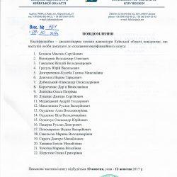 Список осіб допущених до складання кваліфікаційного іспиту 10.10.2017