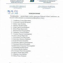 Список осіб допущених до складання кваліфікаційного іспиту 24.10.2017