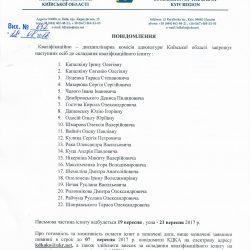 Список осіб допущених до складання кваліфікаційного іспиту 19.09.2017