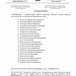 Список осіб допущених до складання кваліфікаційного іспиту 10.04.2018.