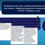 Правове регулювання виборчих спорів в адміністративному судочинстві.